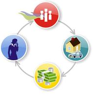 Приоритеты и сценарии развития малого бизнеса, как важнейшей составляющей социально-экономического развития